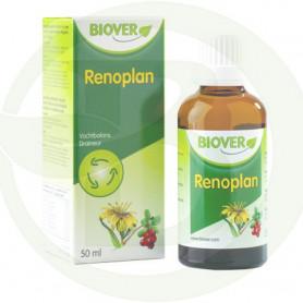 Renoplan Biover